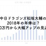中日ドラゴンズ松坂大輔の2018年の年俸は?1500万円から大幅アップの見通し!のアイキャッチ画像