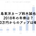 広島東洋カープ鈴木誠也の2018年の年俸は?9000万円からのアップは確実!のアイキャッチ画像
