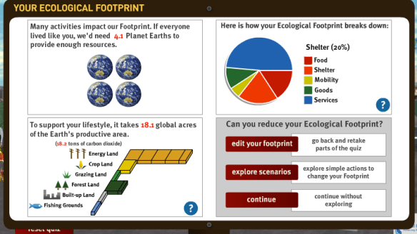 CO2 footprint shot