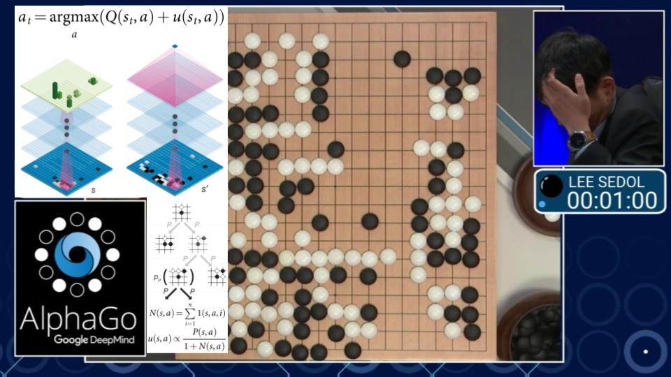 Mastering the Game of Go – slides [paper explained]