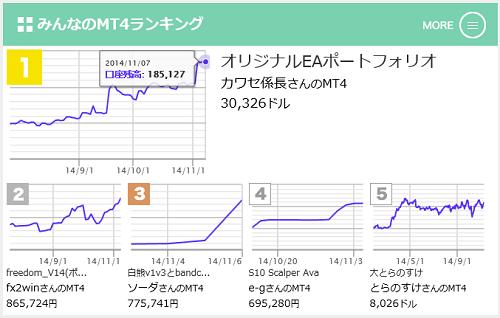 MT4-20141107.png