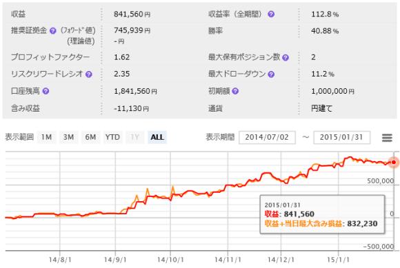 SCH-20150131-3.png