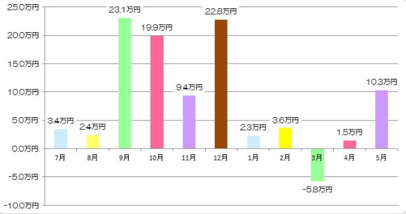 SCH_20150529-2.png
