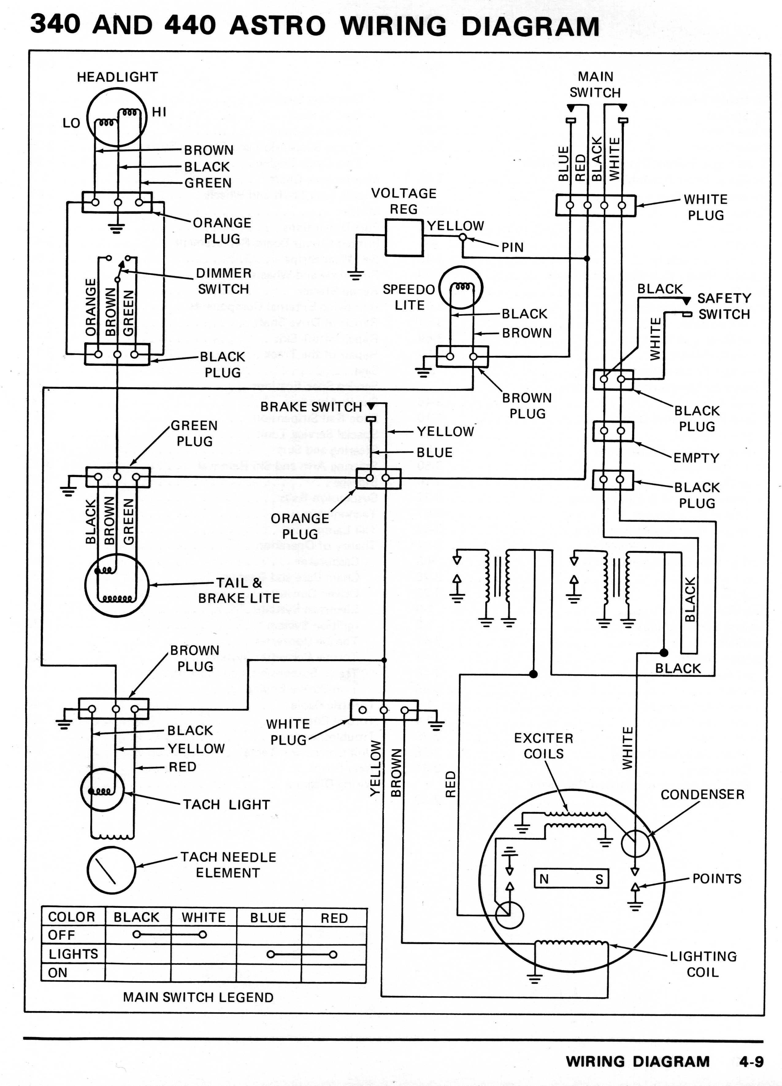 1977 Kawasaki Astro SA340/440-A1 Wiring Diagrams