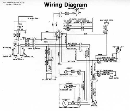 small resolution of kawasaki mule 610 wiring schematic kawasaki get free kawasaki electrical diagrams kawasaki bayou 220 wiring schematic