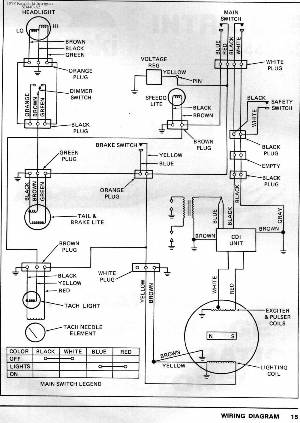 medium resolution of kawasaki 250 klt wiring diagram get free image about kawasaki bayou 250 wiring diagram kawasaki bayou 300 wiring diagram