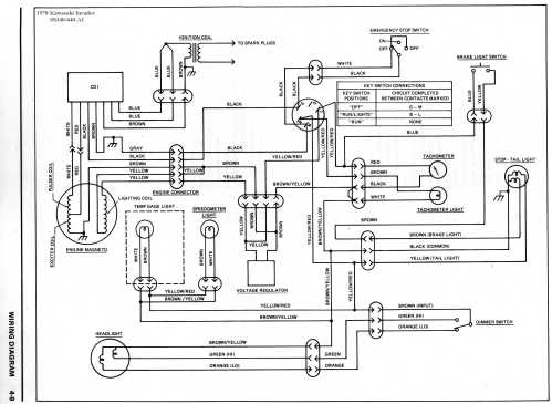 small resolution of kawasaki 1996 wiring harness diagrams trusted wiring diagramkawasaki 1996 wiring harness diagrams schema wiring diagrams carolina