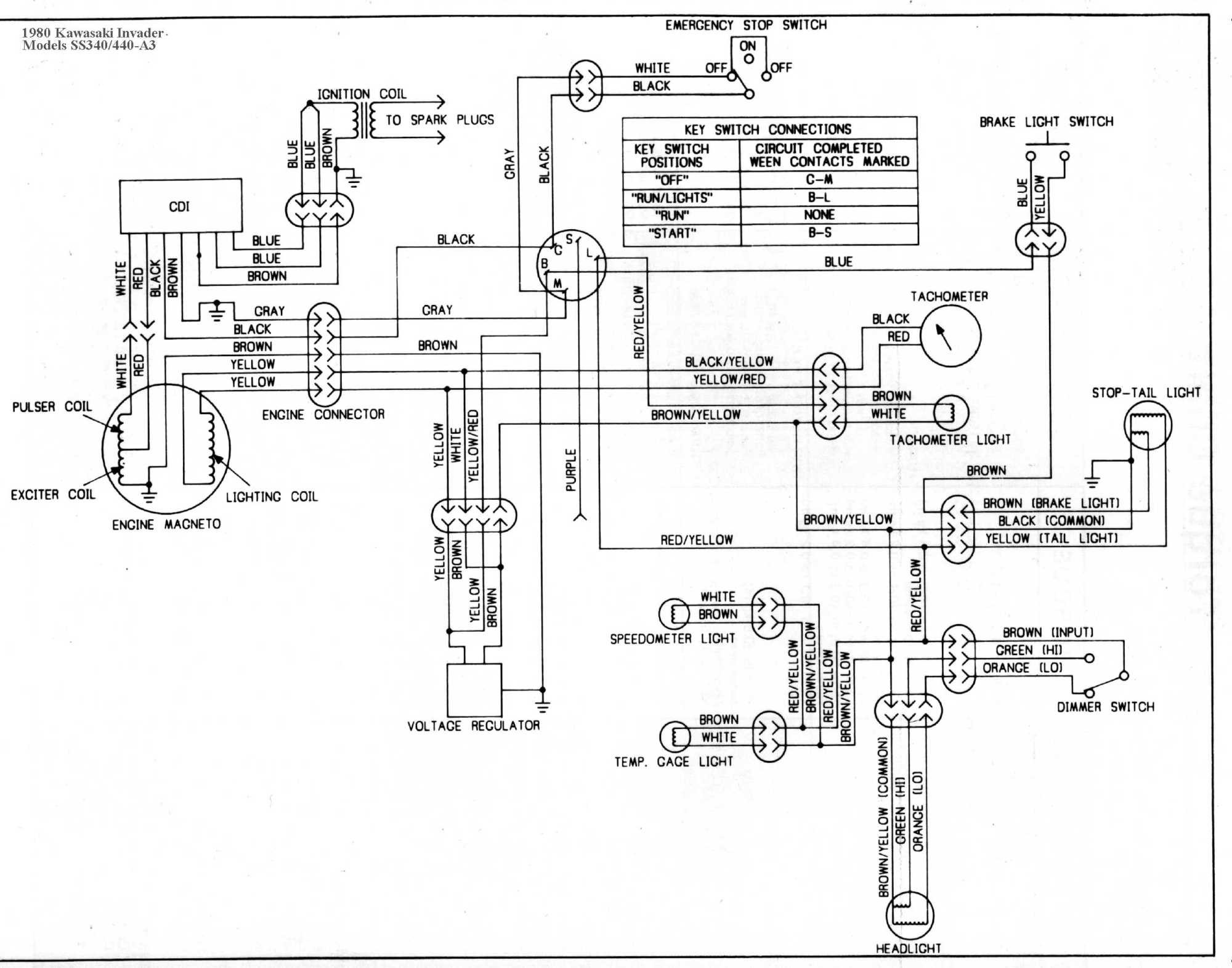 hight resolution of yamaha ss 440 wiring diagram enthusiast wiring diagrams u2022 rh rasalibre co yamaha stratoliner wiring 79
