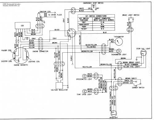 small resolution of yamaha ss 440 wiring diagram enthusiast wiring diagrams u2022 rh rasalibre co yamaha stratoliner wiring 79