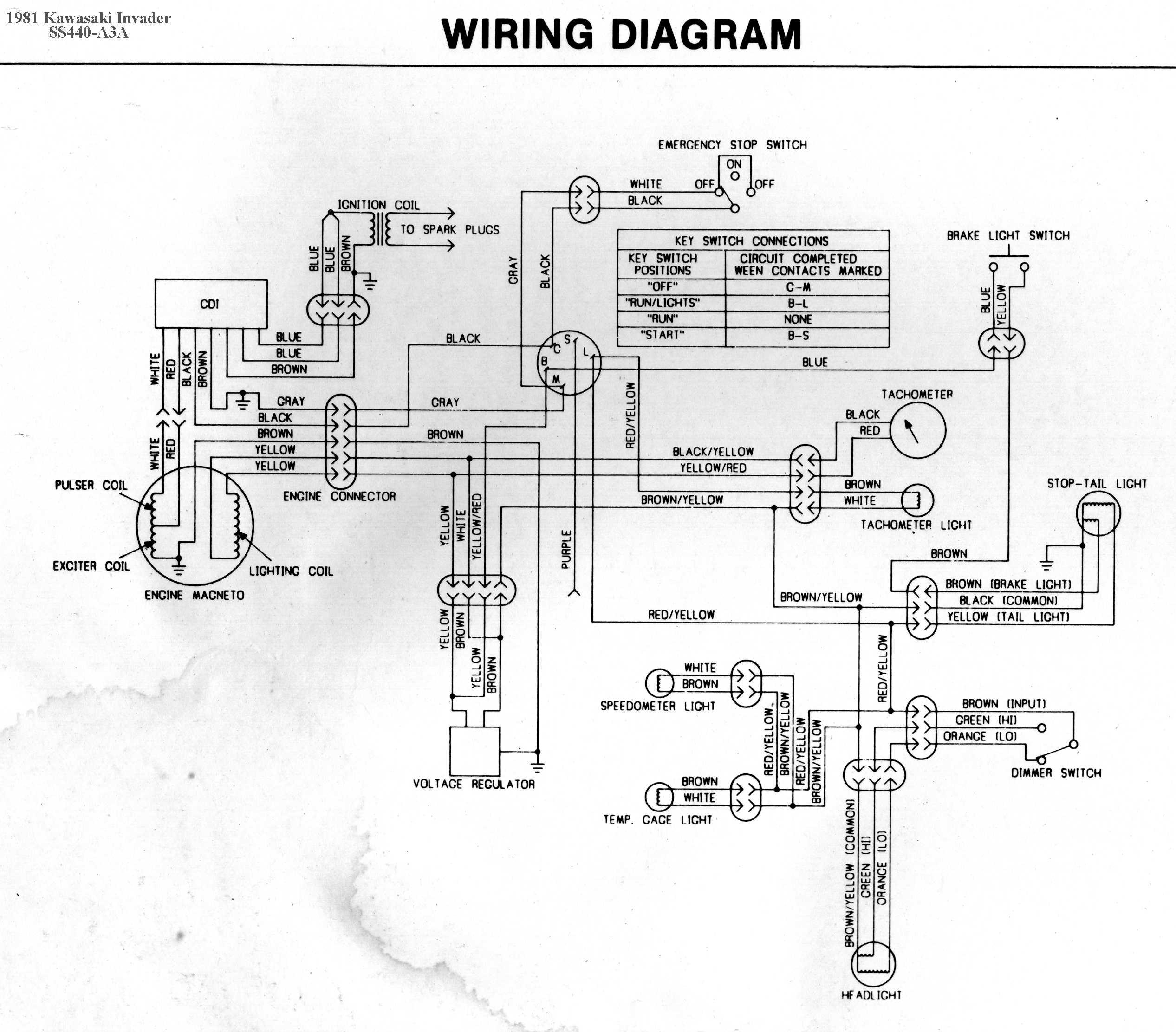 1996 Kawasaki Bayou 300 Wiring Diagram Kawasaki Invader Snowmobile Wiring Diagrams