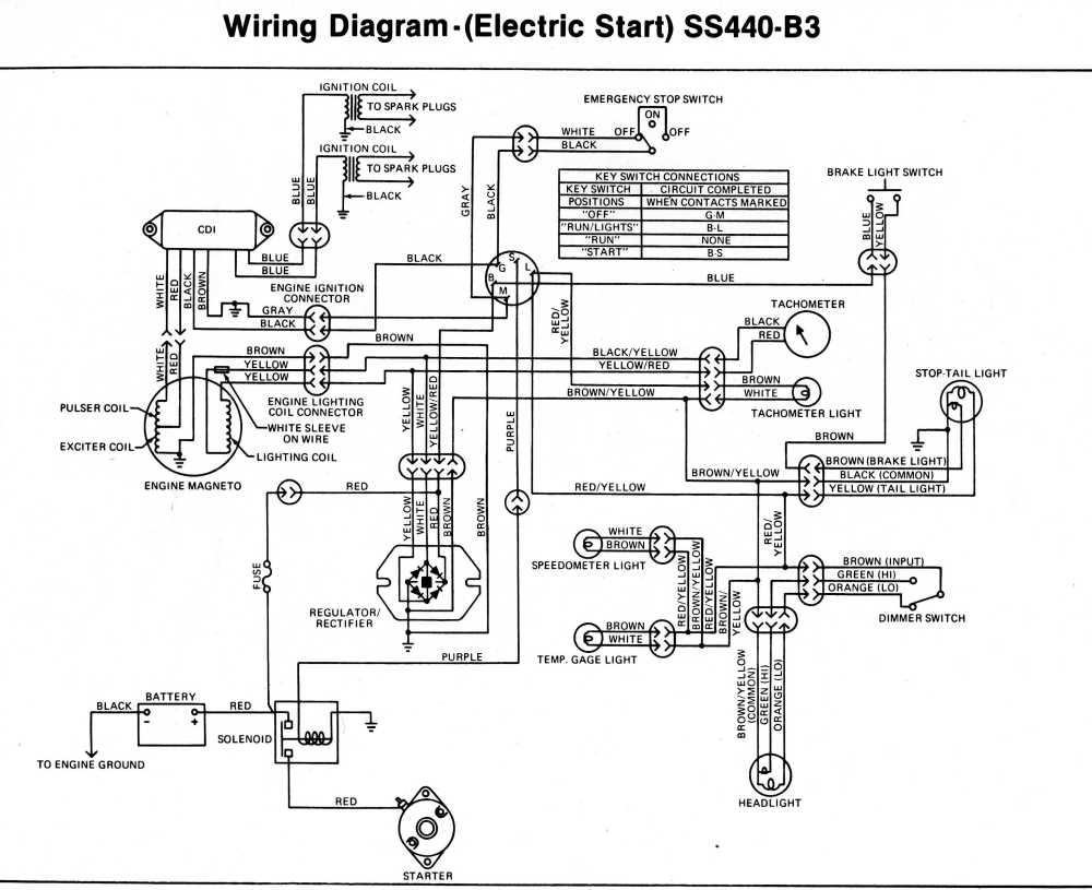 medium resolution of kawasaki invader snowmobile wiring diagrams 1982 kawasaki 440 ltd wiring diagram 1980 invader ss340 440 a3