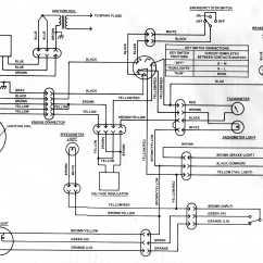 06 Polaris Predator 500 Wiring Diagram Integra Harness 2002 Xcsp 600 Great Installation Of 98 Xc Library Rh 43 Bloxhuette De Sportsman 450
