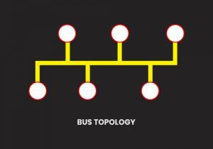 বাস টপোলজি (Bus Topology System)