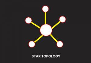 স্টার টপোলজি (Star Topology System)