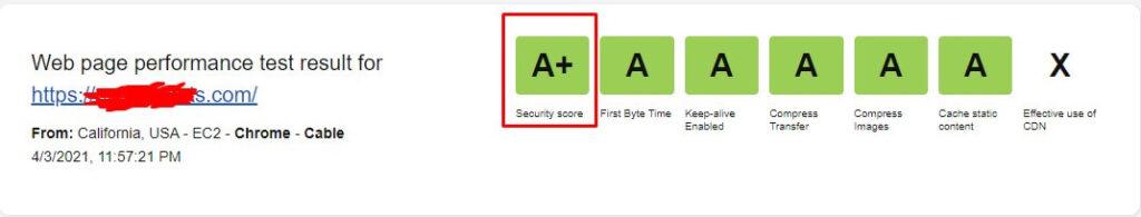 Security Score