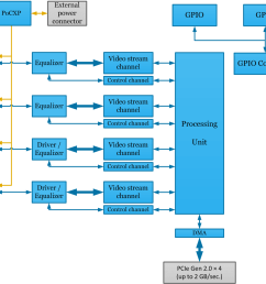 f g block diagram [ 1296 x 1122 Pixel ]