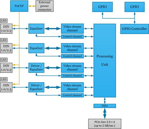 small resolution of f g block diagram