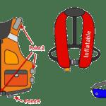 PFD(ライフジャケット)の必要性と選び方