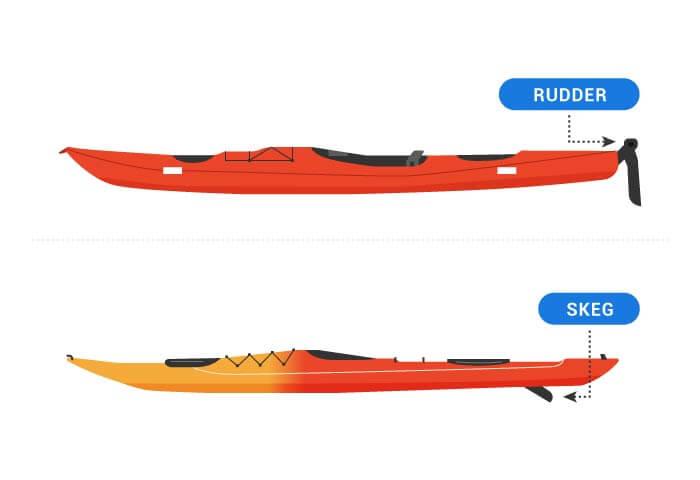 2 kayaks - 1 with Rudder and 1 with Skeg