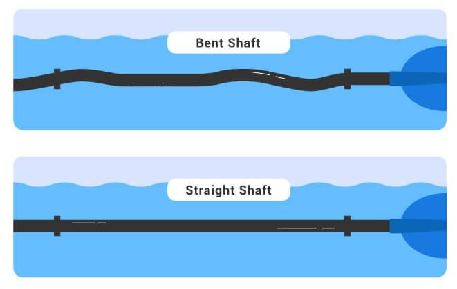Bent shaft vs straight shaft kayak paddle