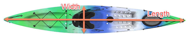Kayak Width and Length