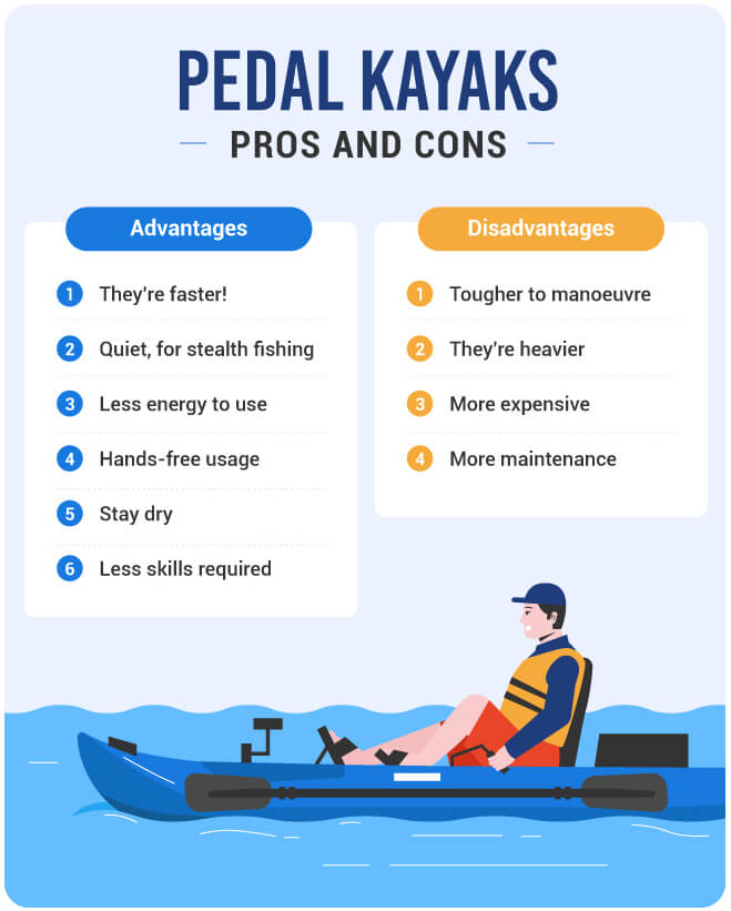 Kayaks with pedals - Advantages and disadvantages comparison table