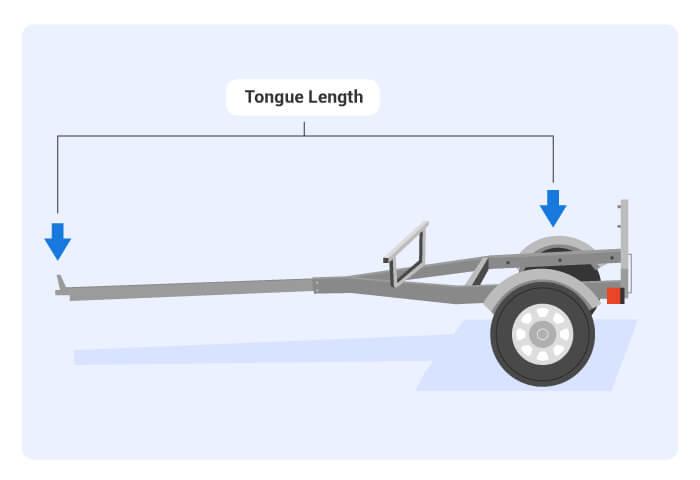 Tongue Length of Kayak Trailer
