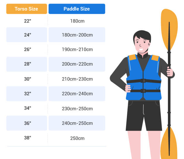 Torso Size Chart For Kayakers