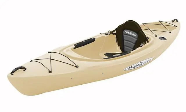 Best Fishing Kayak Under 500 – Top 8 for the Money in 2018