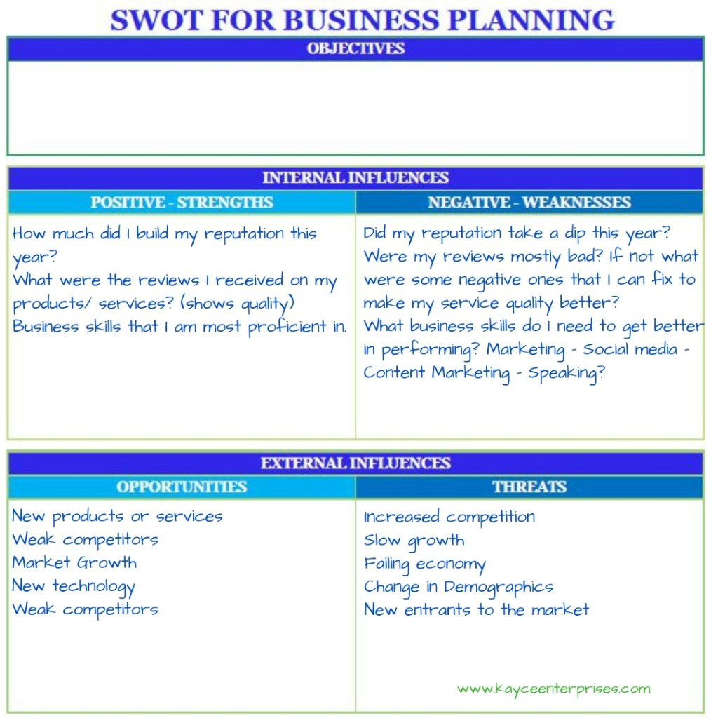 review your business swot for 2018