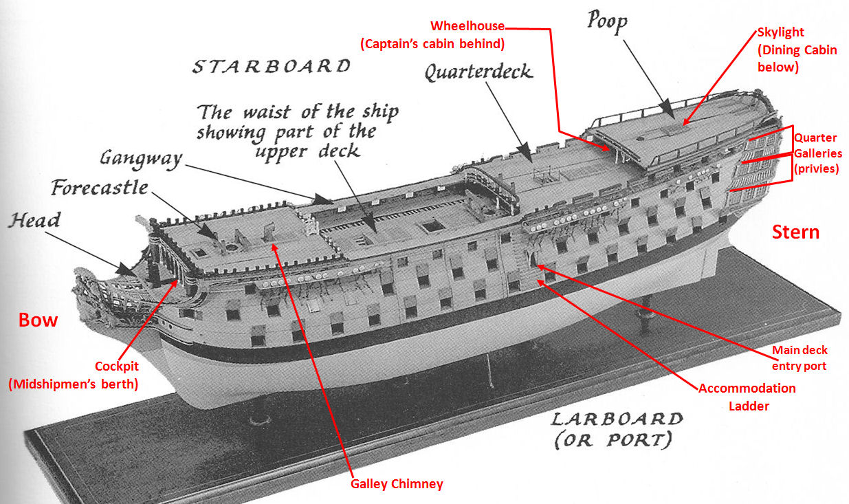 parts of a pirate ship diagram ps2 keyboard wiring lee westcott westcottbooks on pinterest