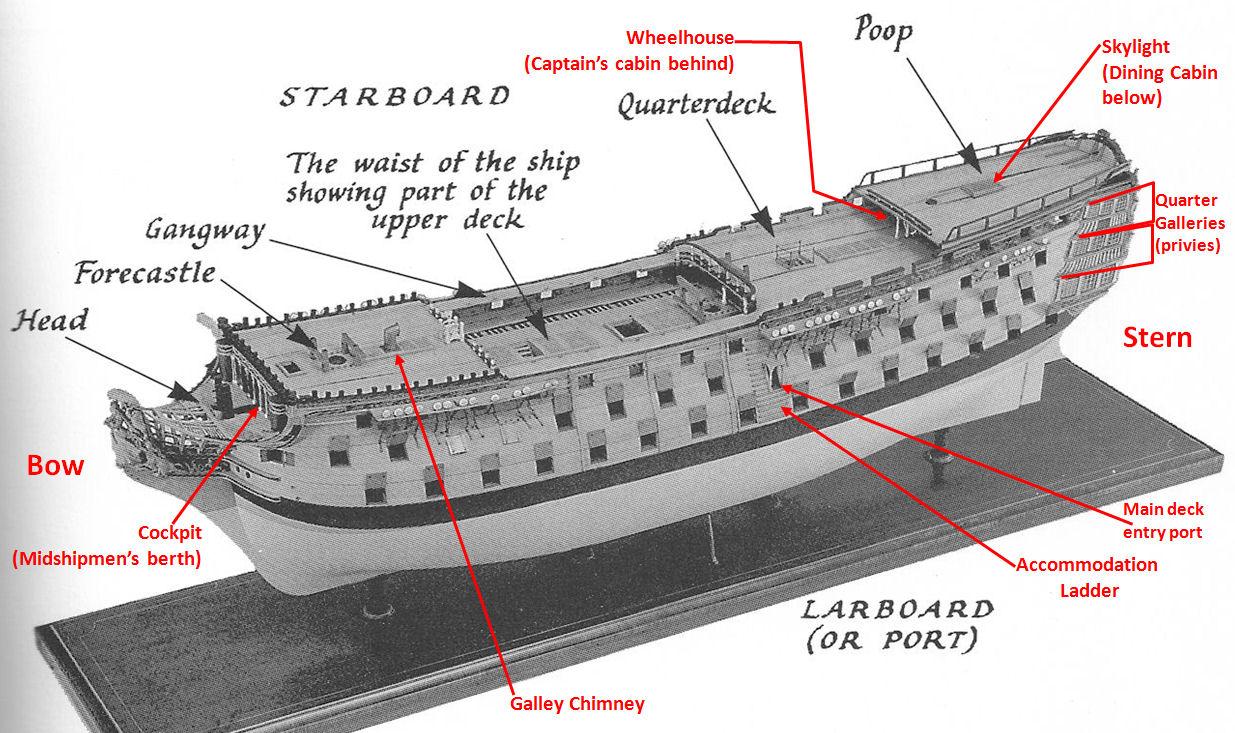 parts of a pirate ship diagram yamaha g2 golf cart starter generator wiring lee westcott westcottbooks on pinterest