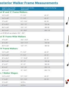 Walker size chart also topsimages rh