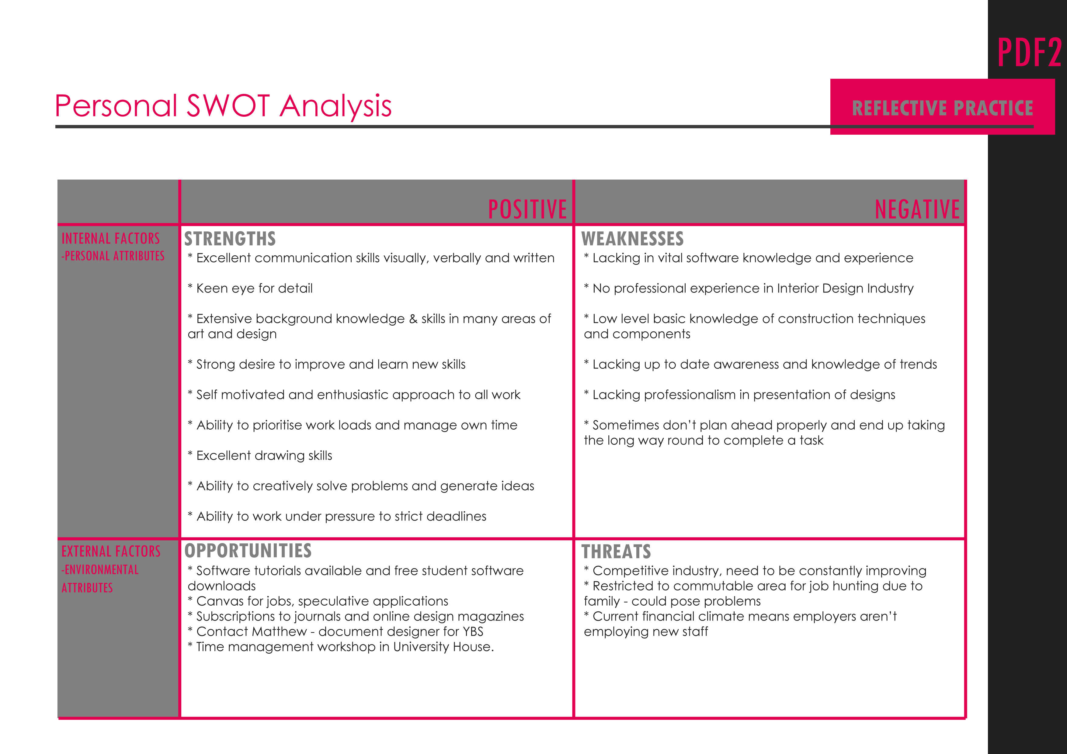 Personal Swot Analysis Essay College Essay Personal Statement
