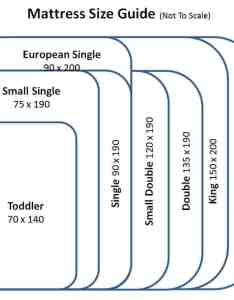Mattress size chart also bed ganda fullring rh