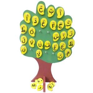 Hijaiyah pohon - Pohon Hijaiyah & Alfabet