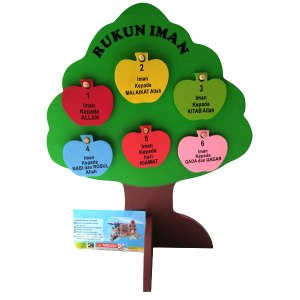 Pohon Rukun Iman - Pohon Rukun Iman