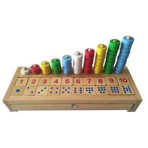 abacus angka new - Strategi Bisnis, Mau Pakai Low Cost Atau Differential?