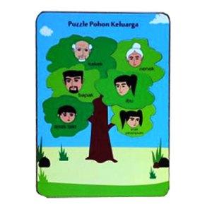 puzzle pohon keluarga - Puzzle Pohon Keluarga