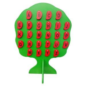 pohon angka huruf 2 - Pohon Huruf Angka