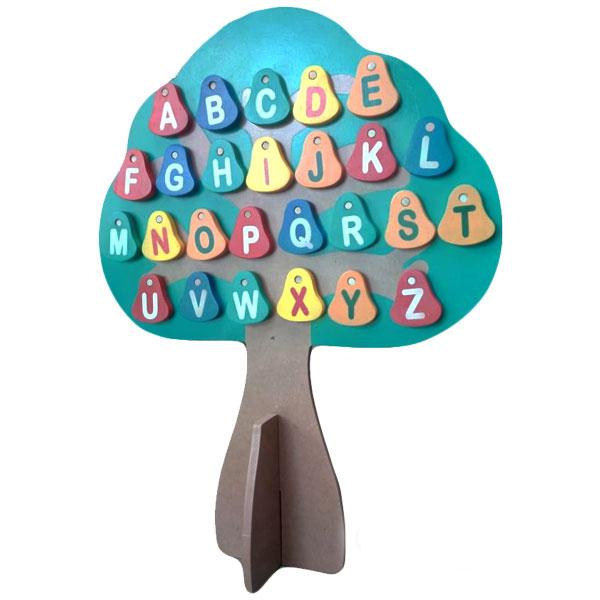 Pohon Angka dan Huruf - Pohon Alphabet Angka Bolak Balik