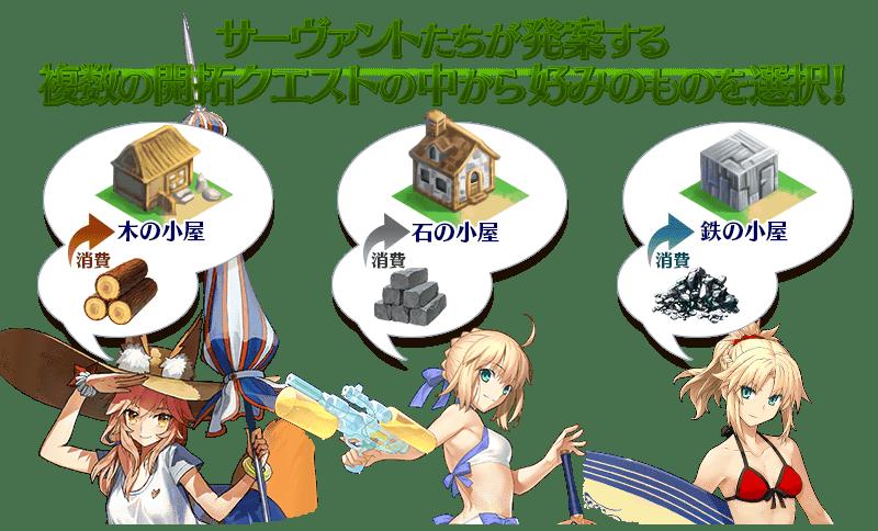 「復刻:夏日! 大海! 開拓! FGO 2016 Summer 迦勒底夏日回憶 ~療癒白沙灘~ 輕量版」期間限定活動!