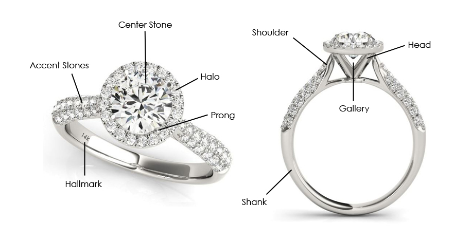 Ring Anatomy 101: A Basic Guide to Engagement Ring