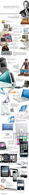 apple1955-2011