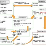 農家の経理・会計・請求業務を自動化する方法 57