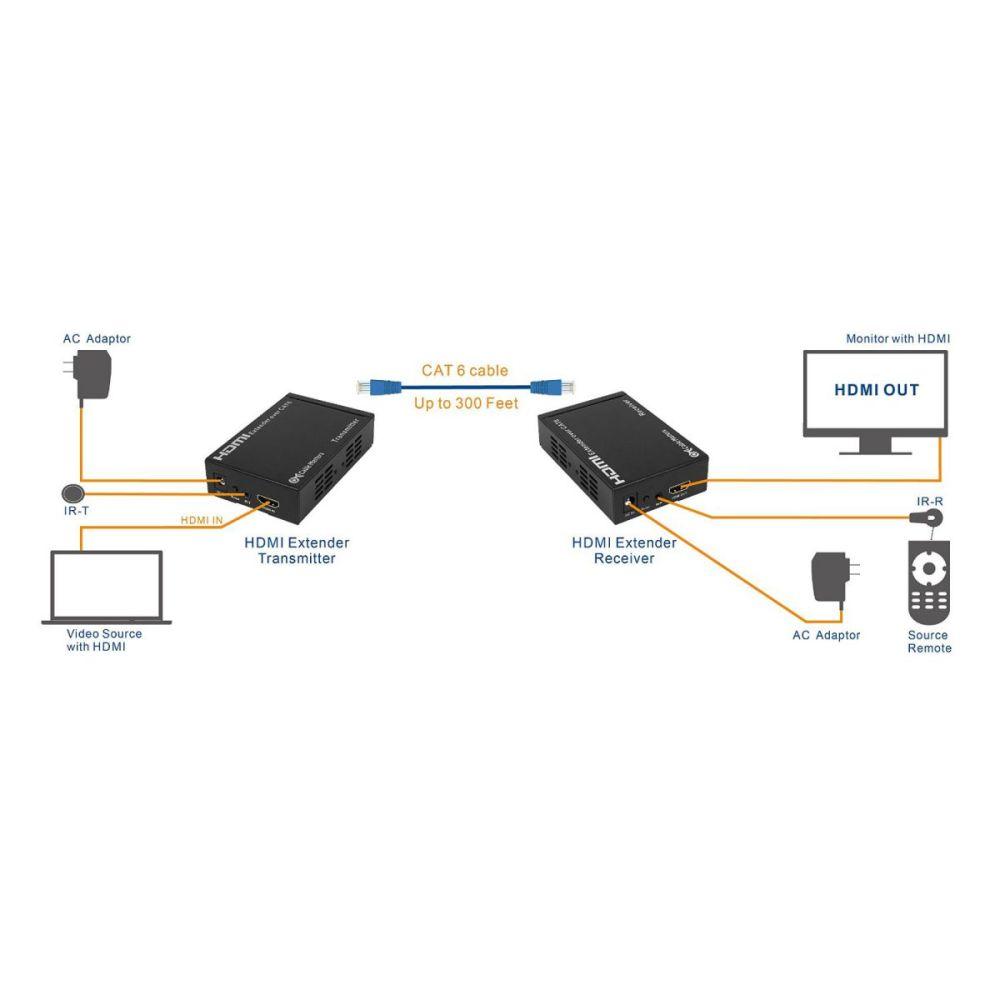 medium resolution of connection diagrams