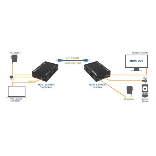 small resolution of hdmi over cat6 wiring diagram simple wiring diagram site cat 6 ethernet wiring diagram hdmi extender