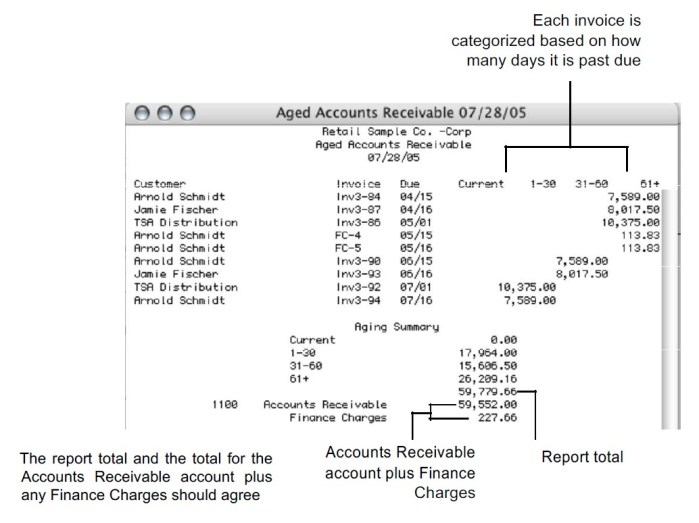 How to Create Accounts Receivable Reports - CheckMark