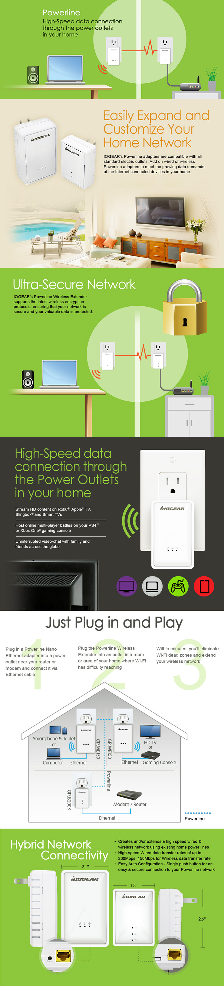 medium resolution of powerline creates a seamless home network without any additional cabling providing fast and reliable wi fi access in every corner of your home
