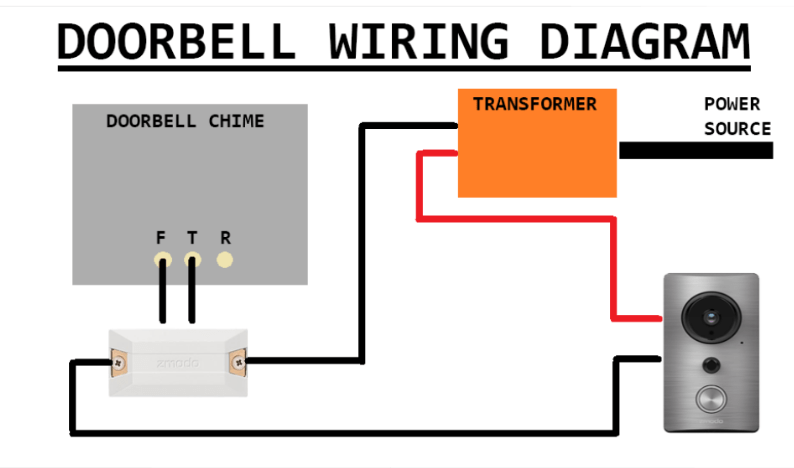 Door Bell Wiring Diagram Wiring Wiring Diagram And Schematics